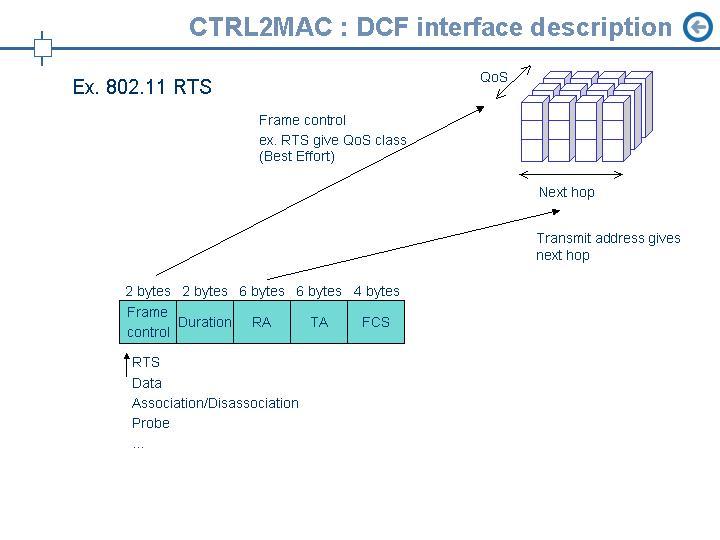 openair1/DOCS/DOXYGEN/images/irs_dcf.jpg